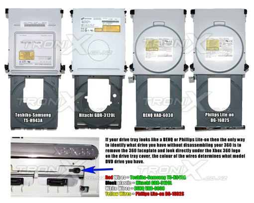 Xbox 360 DVD Model identification