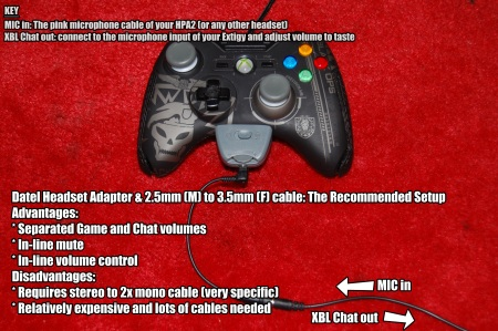 Xbox Live Custom Headset Setups: Datel Headset adapter to 3.5mm to 2.5mm adapter cable