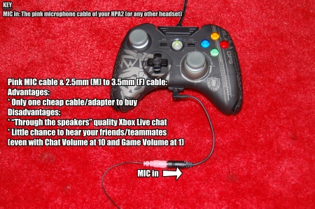 Xbox Live Custom Headset Setups: Mic IN to 3.5mm to 2.5mm adapter cable