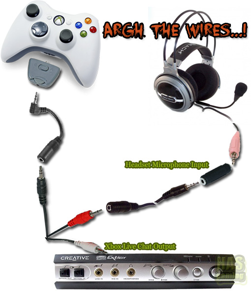Xbox 360 Live Chat via Extigy (HPA2 Headset)