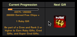 Original Gangstaz - Ruby Gift progression
